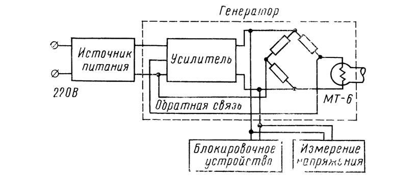 Блок-схема вакуумметра