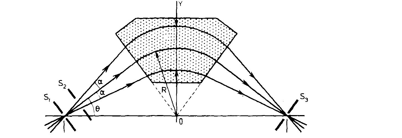 масс-спектрометров с