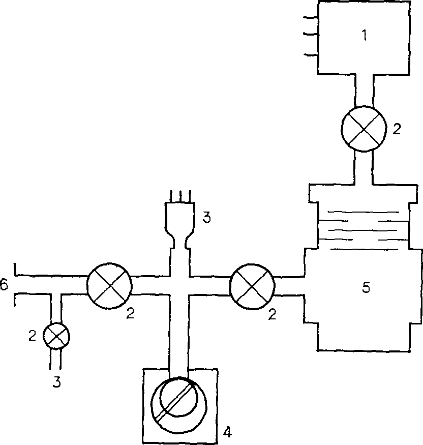 ротационный масляный насос