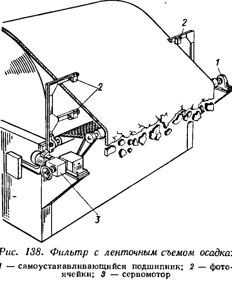 Схема процесса продувки при