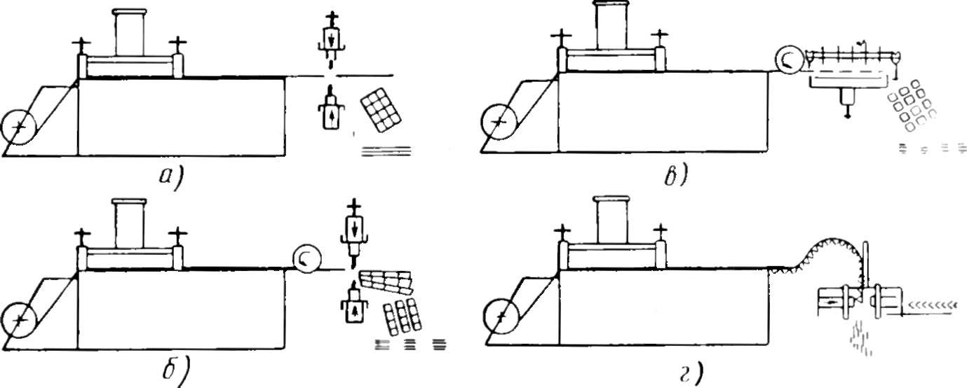 Схемы автоматизированных