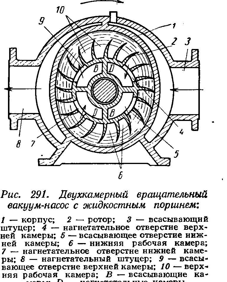 294 показан насос ВВН-12