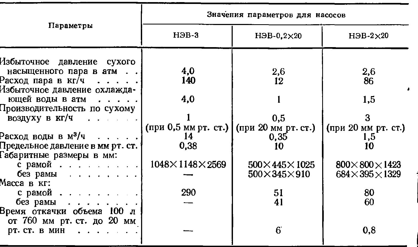 подключения схема эжектор