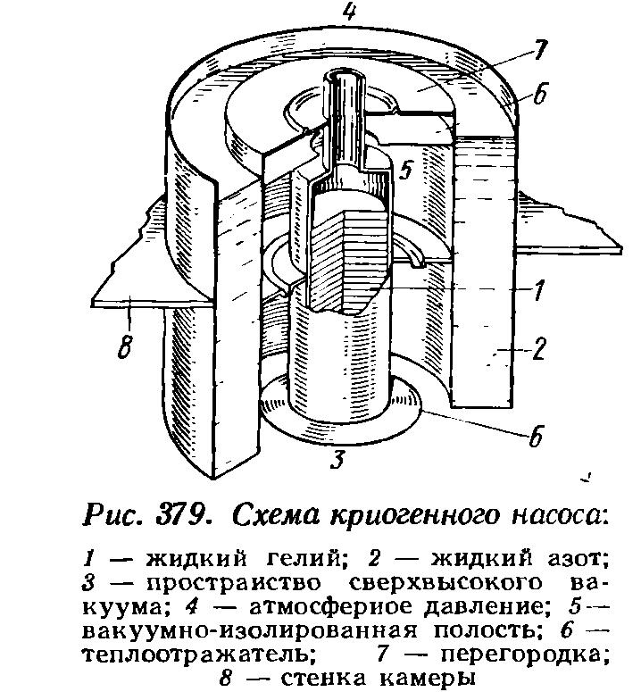 Схема гелиевого