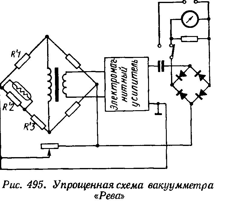 Термомолекулярный манометр