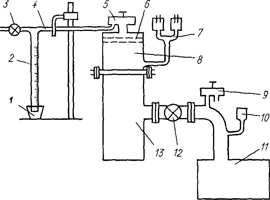 диффузионных насосов
