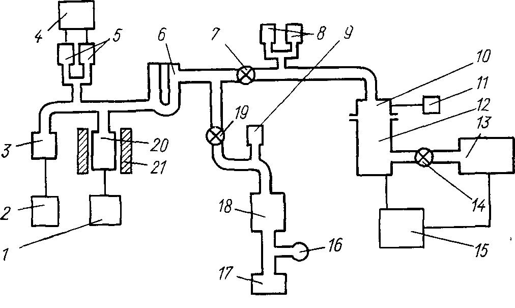 Схема лабораторной установки к